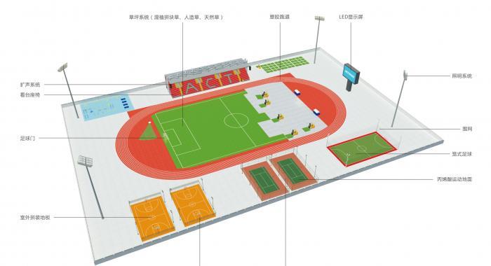 奥宏体育田径场系统整体解决方案